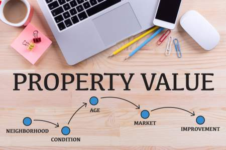 property value concept with desk tools and value criteria